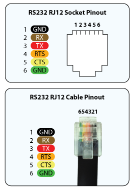 RS232 Pinout DB9 Color http://www.commandfusion.com/docs/hardware/lanbridge.html